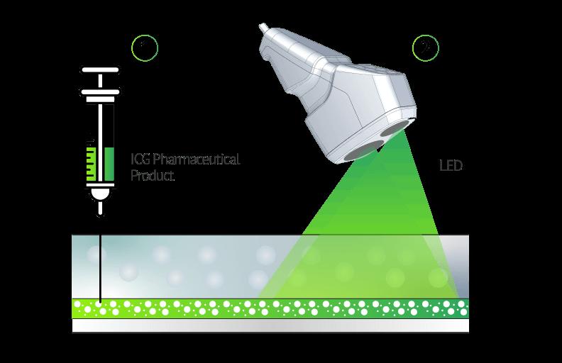 ICG pharmaceutical product visulization